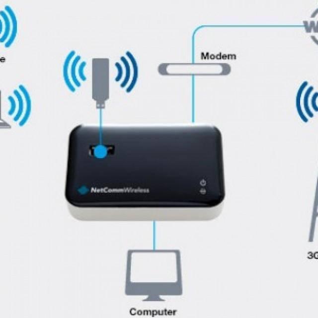 Подключение 3g модема к планшету на ос андроид