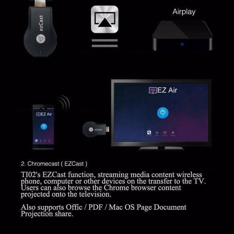 Как подключить macbook к внешнему монитору. miracast в mac os x — airplay на macbook air и pro — подключение макбука к телевизору samsung и lg по wifi