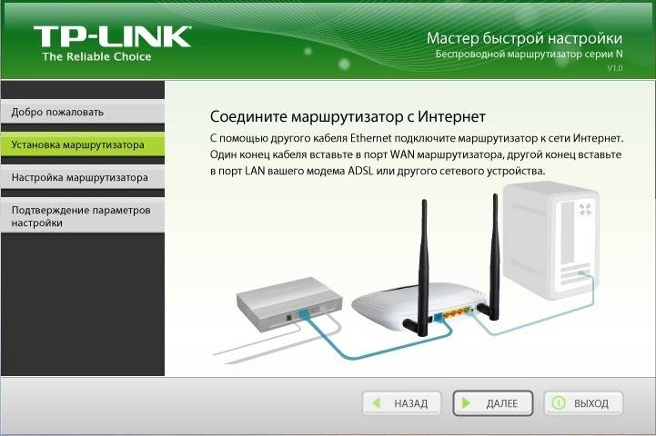 Настройка роутера tp-link wr841n после сброса — как подключить к компьютеру по wifi и установить интернет?