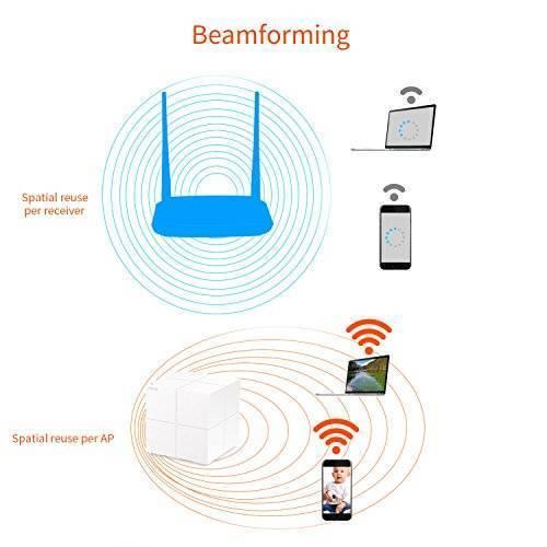 Настройка роуминга бесшовной wifi сети для квартиры или загородного дома — tp-link, zyxel, keenetic, tenda