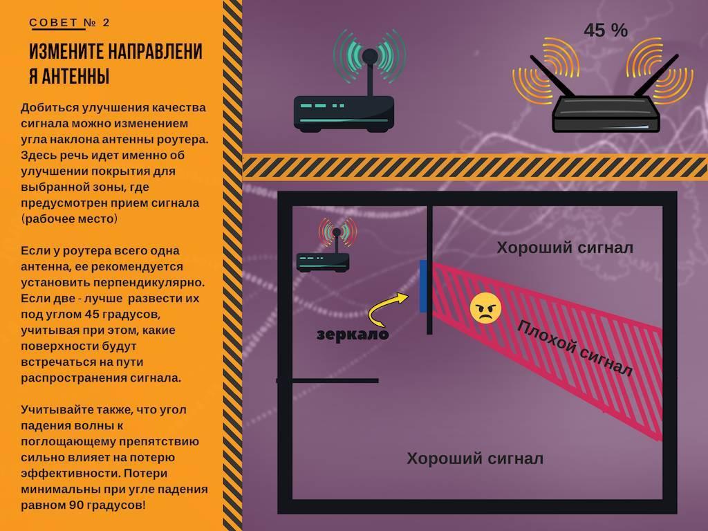 Обзор мощных роутеров с большим радиусом действия и дальностью wifi — tp-link, keenetic, asus, d-link - вайфайка.ру