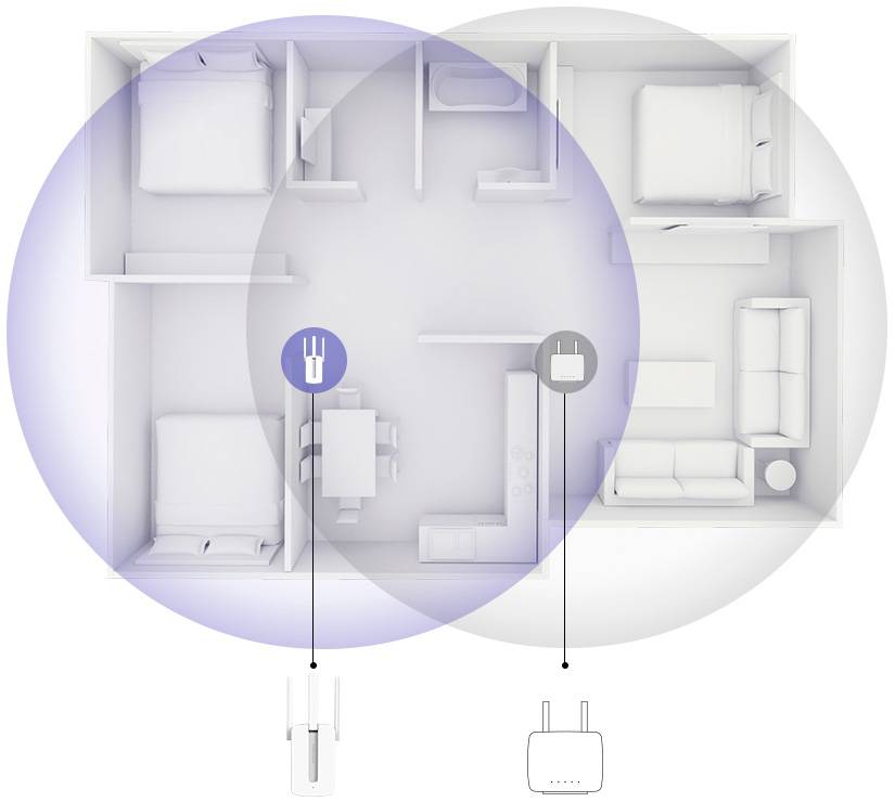 Какой усилитель wi-fi сигнала для роутера выбрать: рейтинг моделей.