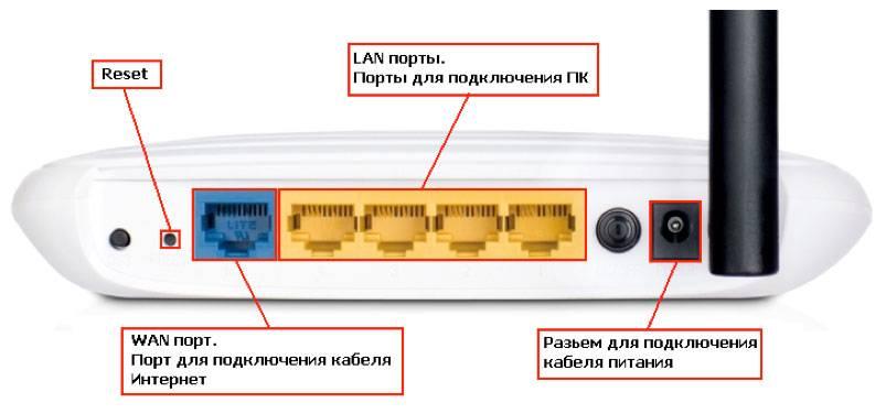 Как подключить роутер к компьютеру или ноутбуку по кабелю? - вайфайка.ру