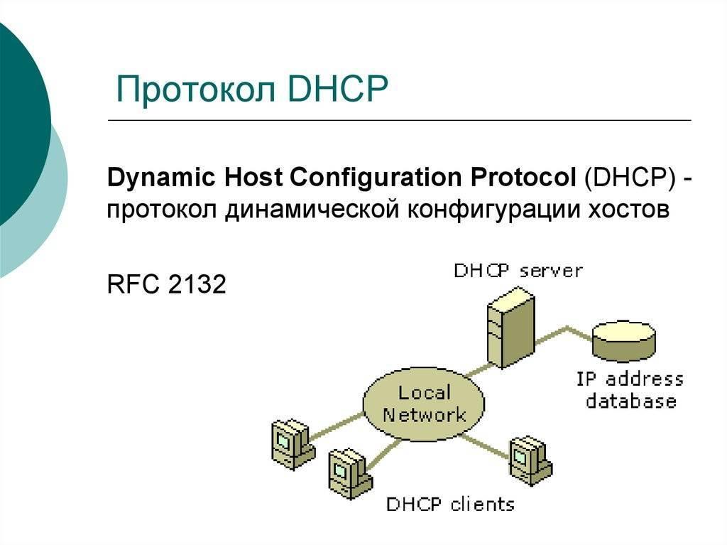 Что такое dhcp в роутере: настройка, включение и выключение