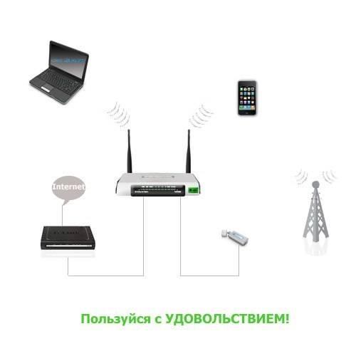 Обзор tp-link archer mr400 – двухдиапазонный wi-fi роутер со встроенным 4g lte модемом