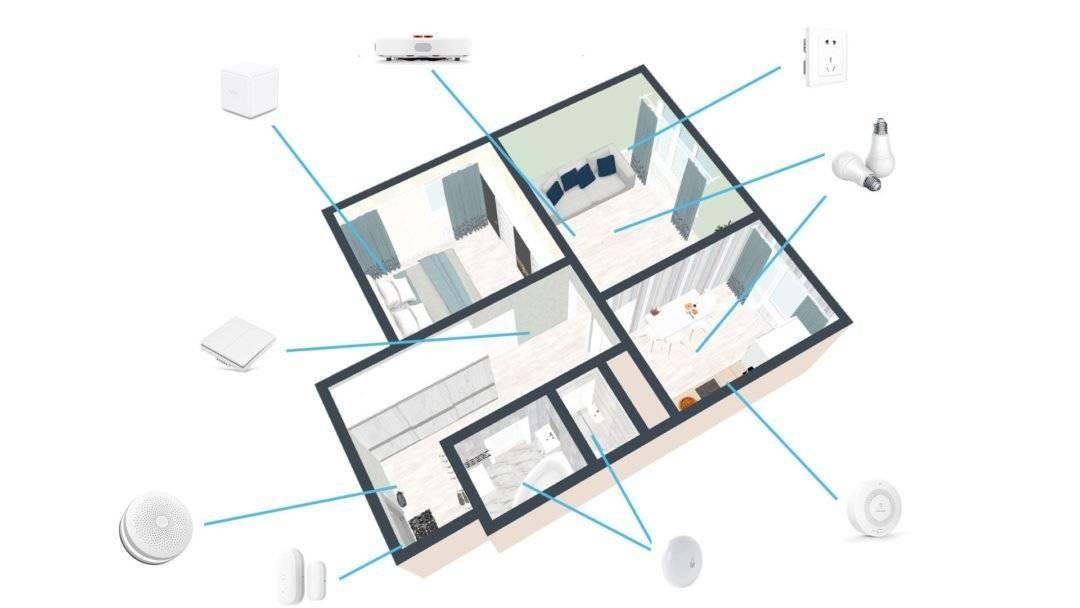 Умный дом xiaomi smart home suit: что умеют датчики и приложение?