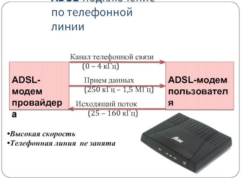 Adsl-модем: что за технология, как выбрать и настроить устройство