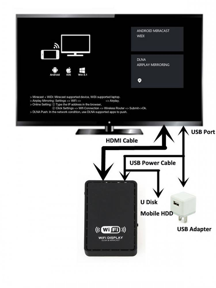 Apple airplay: что это и как включить на iphone, ipad, mac, apple tv, windows и телевизоре  | яблык