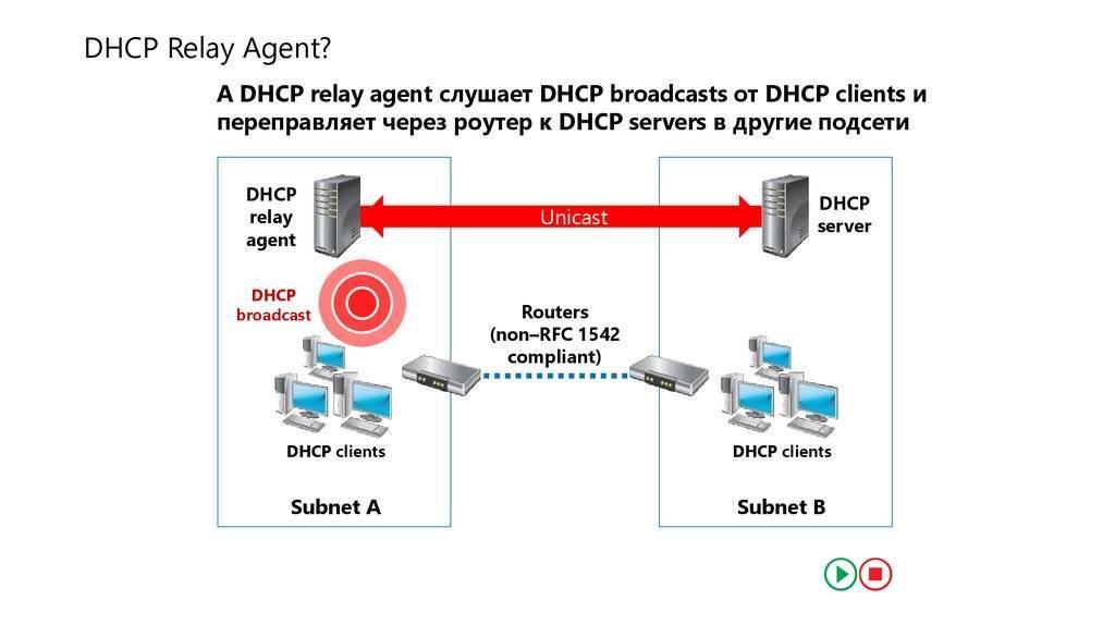 Установка и настройка dhcp сервера на windows server 2012 r2 datacenter