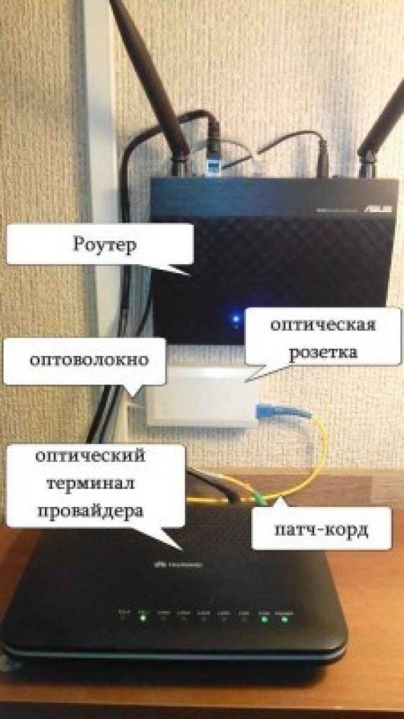 Интернет без проводов в квартире через wifi роутер