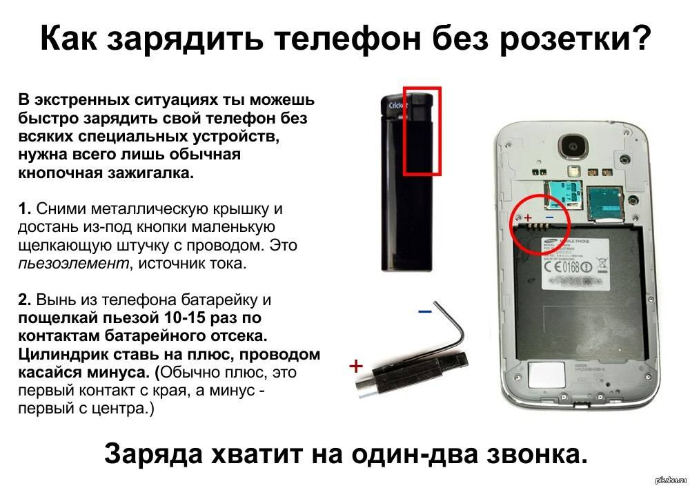 Все причины почему телефон быстро разряжается и способы, как исправить