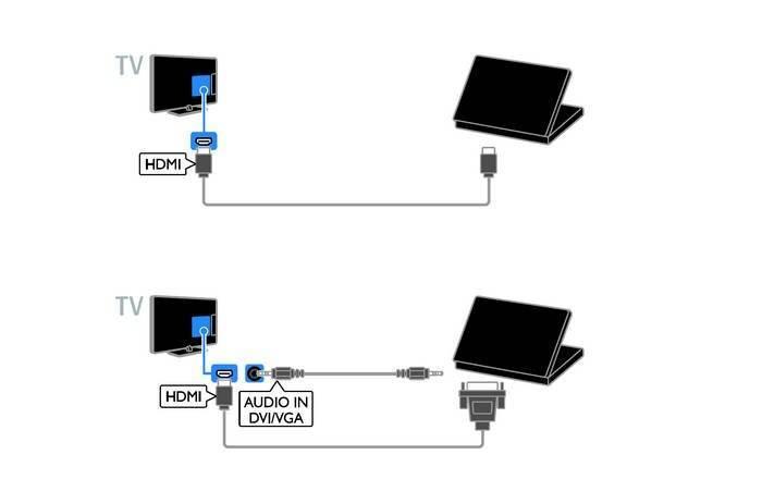 Как в windows 10 подключить телевизор к ноутбуку по wi-fi, или hdmi кабелю?