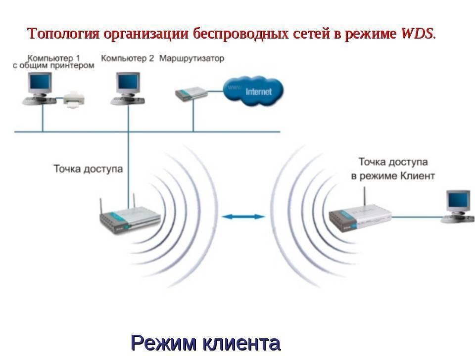 Два в одном, или миграция контроллера точки доступа в шлюз / блог компании zyxel в россии / хабр