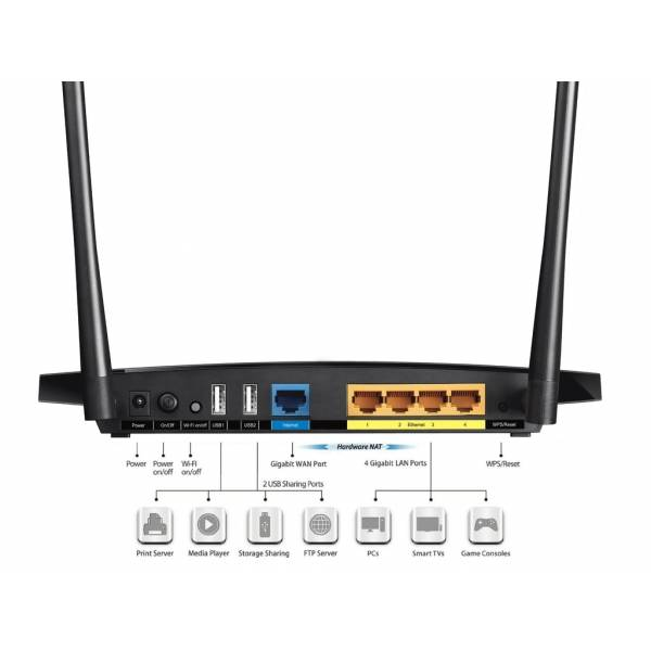 Не работает интернет на компьютере по кабелю от wi-fi роутера