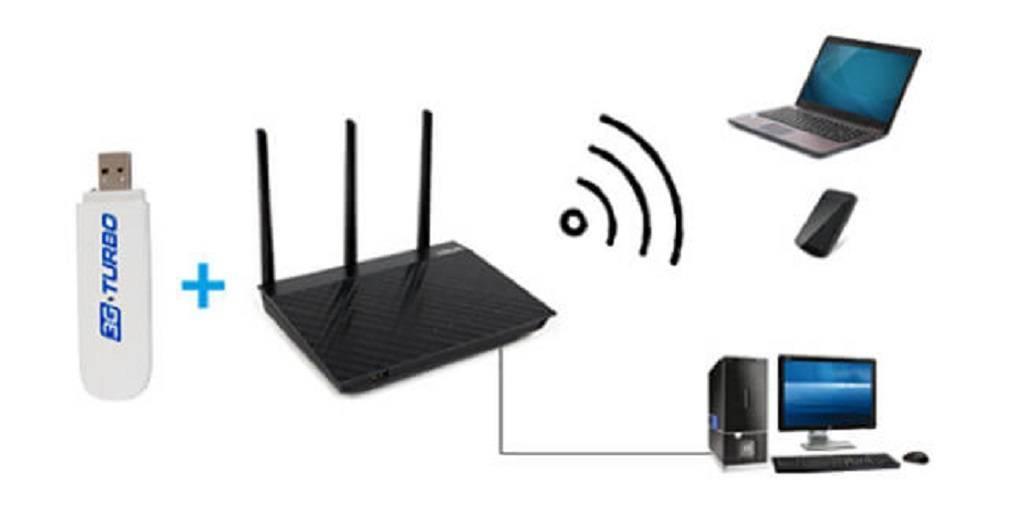 Как поменять канал wi-fi на роутере: инструкция для разных моделей