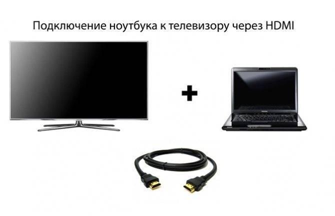 Как подключить ноутбук к телевизору через wifi: настройка устройств для передачи видеосигнала