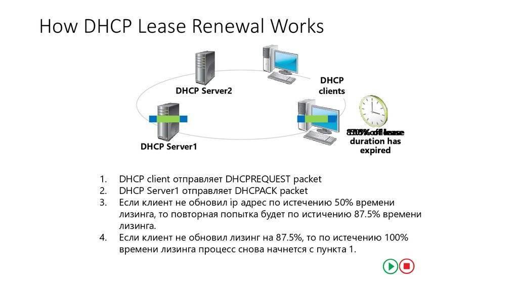 Протокол соединения типа pppoe — настройка подключения роутера к интернету, ошибки windows 10