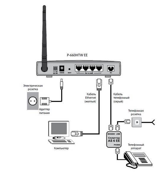 Как включить и настроить 3g интернет на андроиде или айфоне