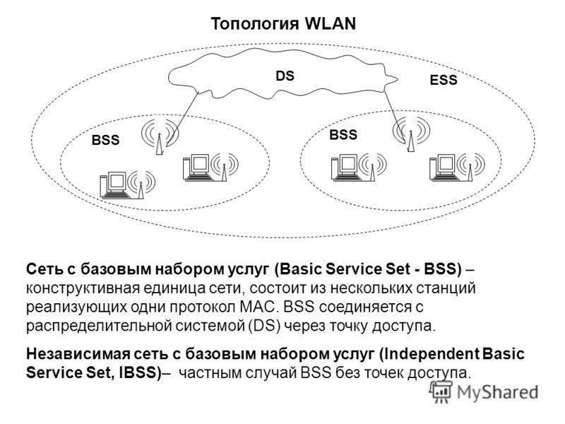 Ошибка подключения wlan. ошибка аутентификации wifi на андроид — причины и решение