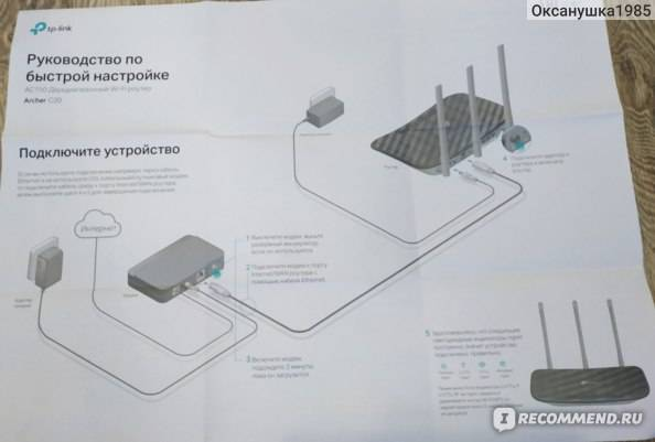 Eap320 | ac1200 гигабитная двухдиапазонная потолочная точка доступа wi-fi | tp-link россия