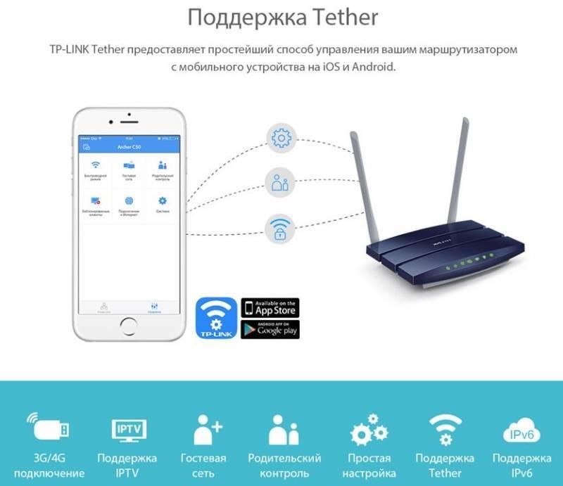 Роутер tp-link archer c8: обзор, характеристики, отзывы