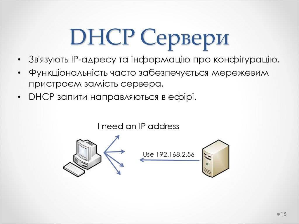 Dhcp - это что такое? настройка dhcp, опции и конфигурация. как включить или отключить dhcp?
