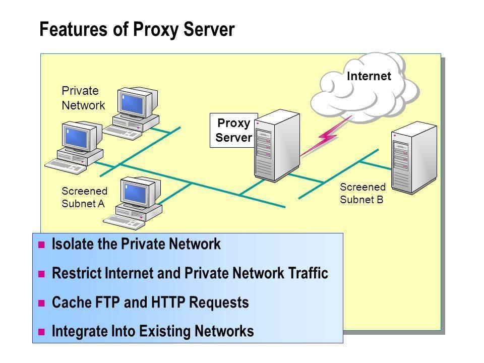 Выбираем прокси-сервер или шлюз для компании