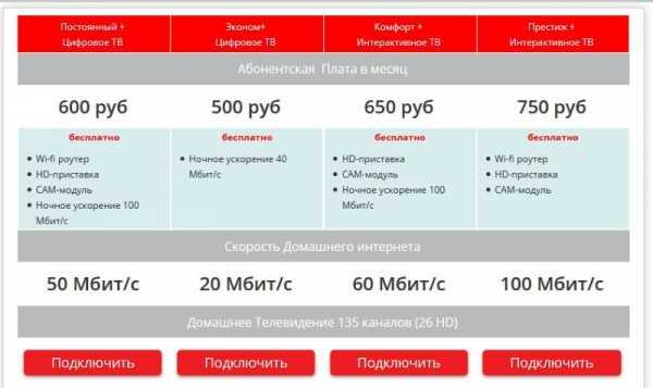 Услуга мтс «в сети» - описание, стоимость, как подключить и отключить