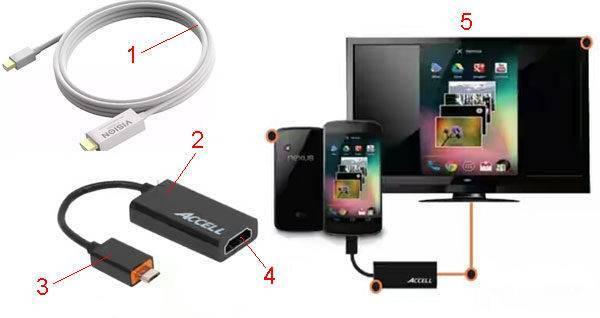 Пульт для телевизора samsung через телефон: как установить пульт управления для samsung? как управлять с android и iphone?