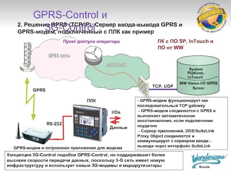 Что такое gprs интернет - мобильные операторы