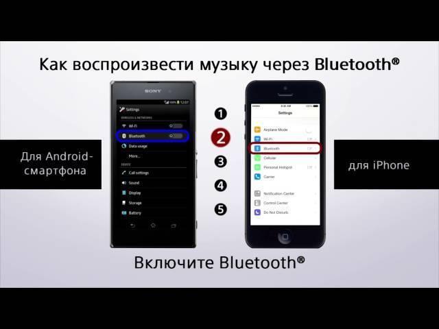 Как передать музыку по Bluetooth на телефоне: быстрая отправка музыки