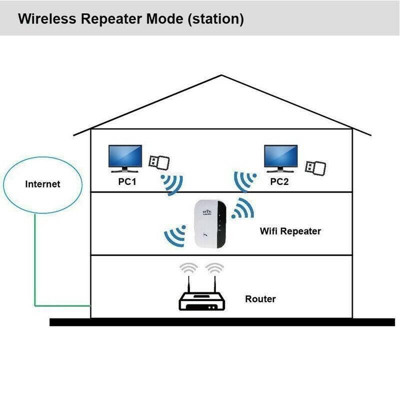 Как подключить ps4 к интернету через wi-fi или кабель lan?