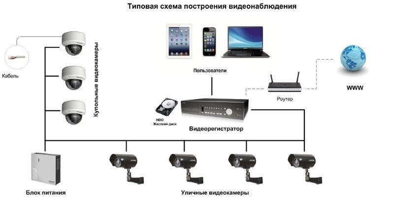 Беспроводная облачная ip камера tp-link nc200 — обзор, подключение к интернету и настройка видеонаблюдения с телефона