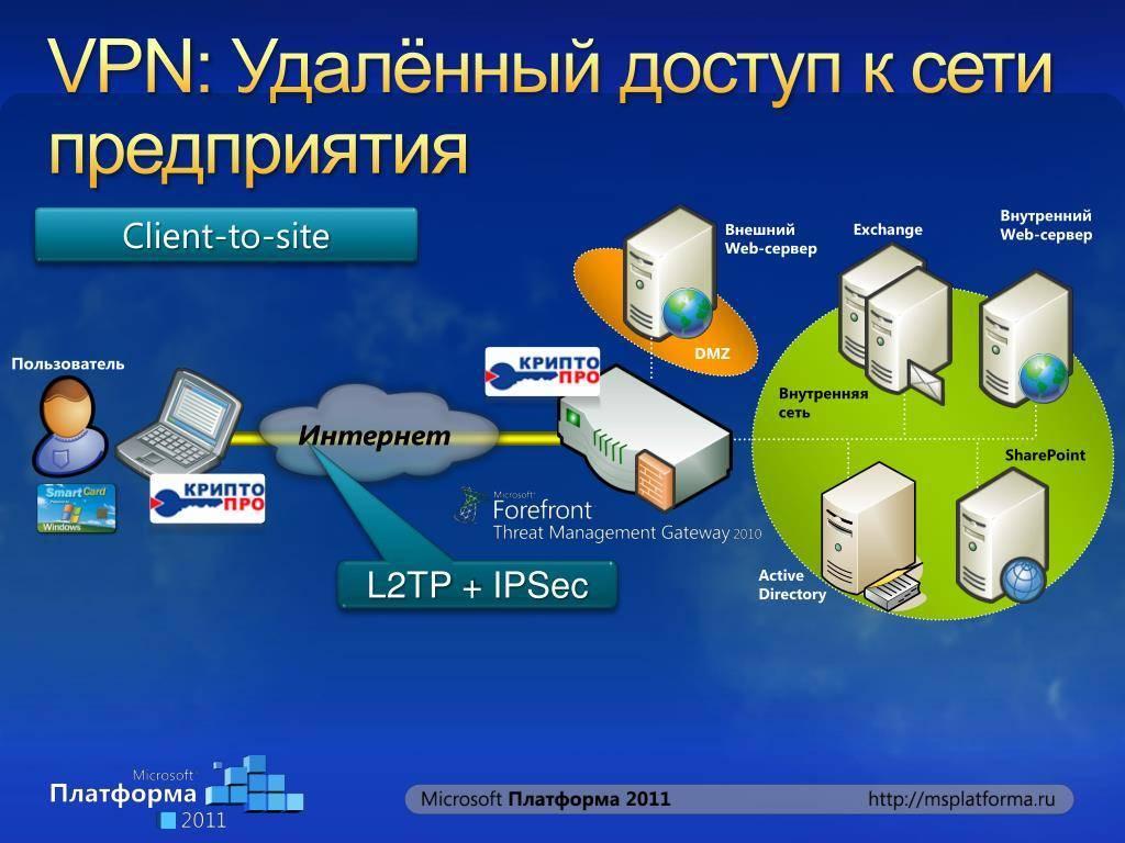 Переход с openvpn на wireguard для объединения сетей в одну сеть l2 / хабр
