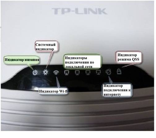 Почему роутер tp-link не раздает интернет по wi-fi?