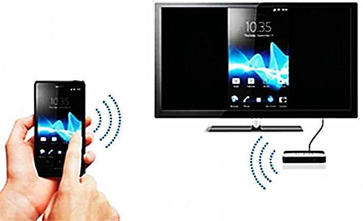Как подключить iphone к телевизору samsung smart tv