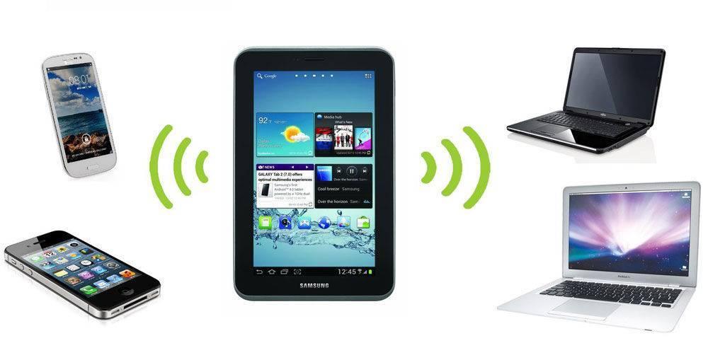 Телефон на android как модем для компьютера через usb кабель