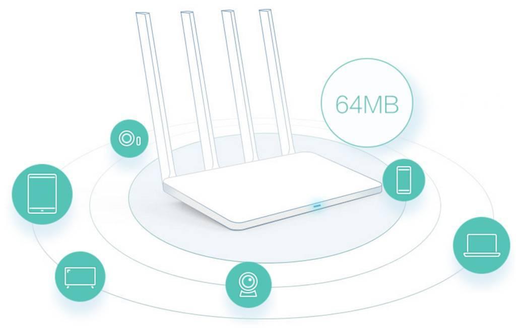 Низкая скорость интернета по wi-fi на xiaomi (redmi), что делать и как исправить?