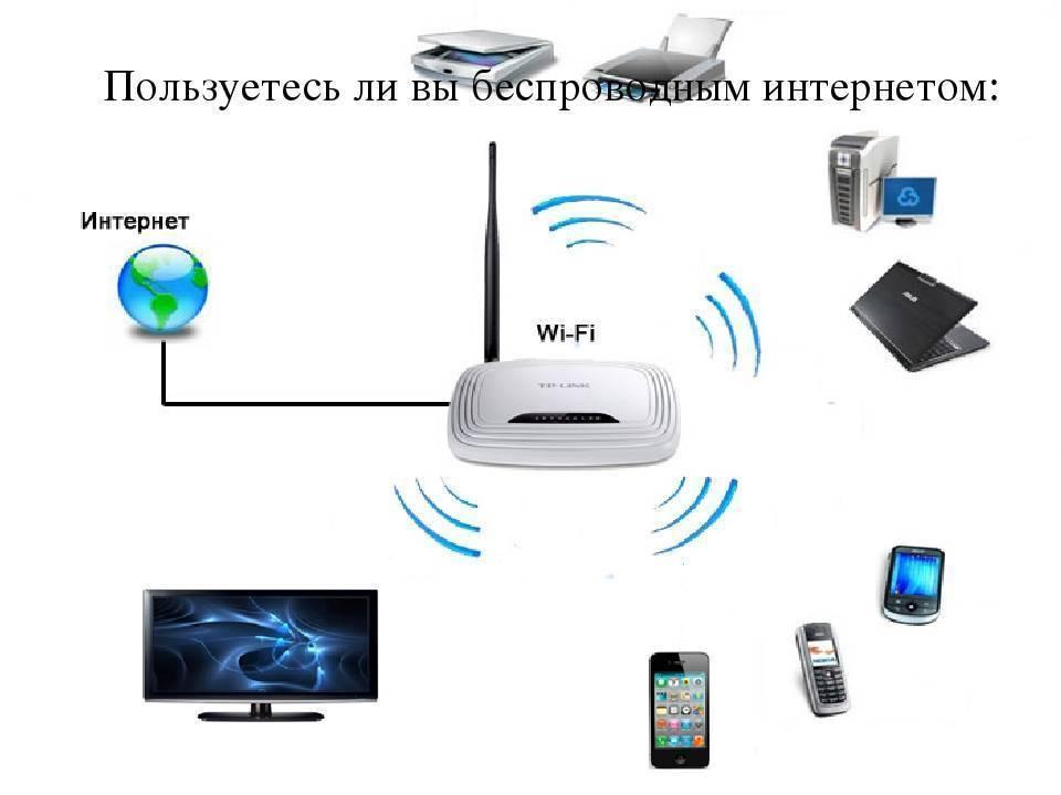Телефон не подключается к wi-fi. не работает интернет. почему и что делать?