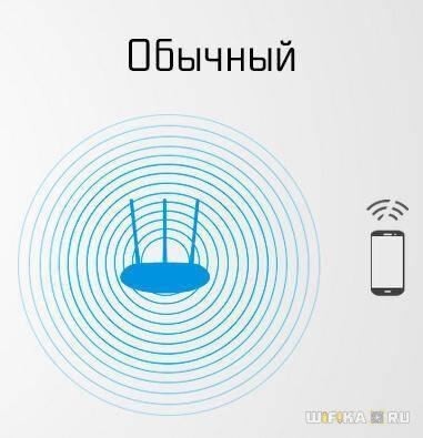 Обзор mercusys mr50g – роутер стандарта ac1900 с гигабитными портами и широким покрытием wi-fi сети