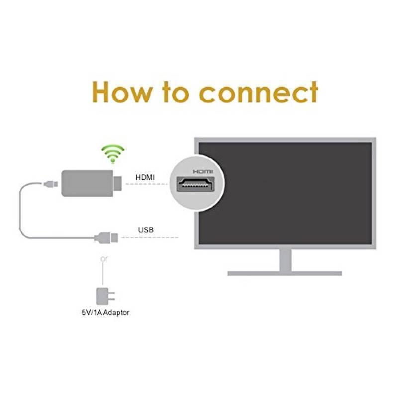 Подключение macbook к телевизору через wi-fi и hdmi