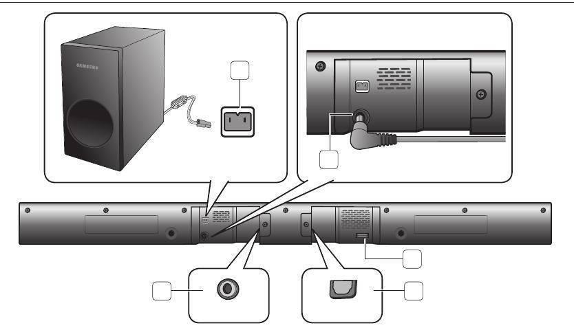 Bluetooth-адаптеры для телевизора: как подключить передатчик? как включить bluetooth на телевизоре? виды bluetooth-модуля