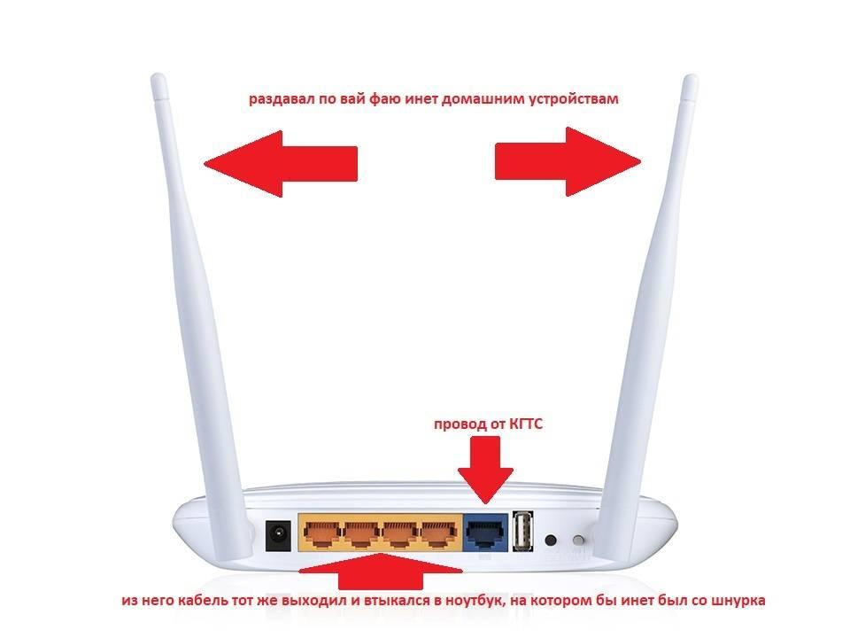 Как раздать интернет на другой телефон - делимся мобильным интернетом тарифкин.ру как раздать интернет на другой телефон - делимся мобильным интернетом