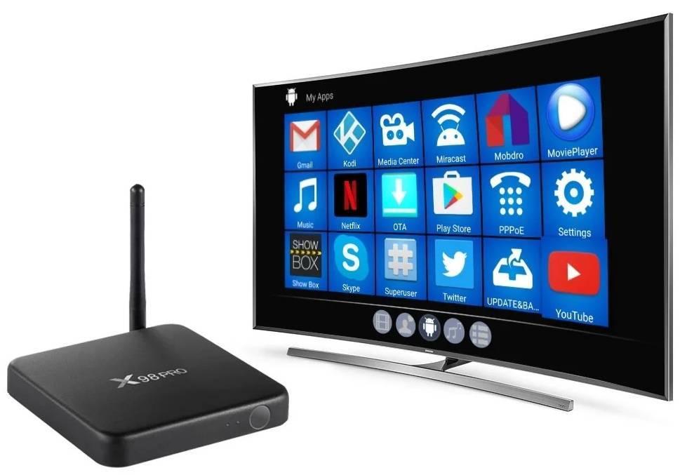Настройка android tv и лучшие приложения
