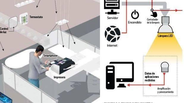 Fttx от ростелекома: особенности технологии - всё о ростелекоме 2021( обзоры. услуги. настройки. )