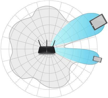 4g-роутер в роли универсального сервера для iot / блог компании advantech iiot / хабр