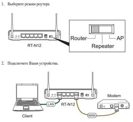 «сетевое притяжение», или как подключить два роутера к одной сети