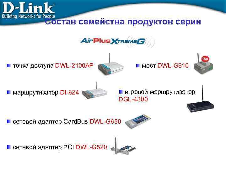 Настройка точки доступа d-link dwl-2100 ар. домашние и офисные сети под vista и xp