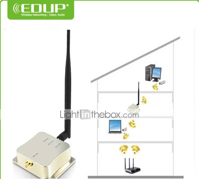 Подробная инструкция по подключению и настройке модема tp link tl wa850re