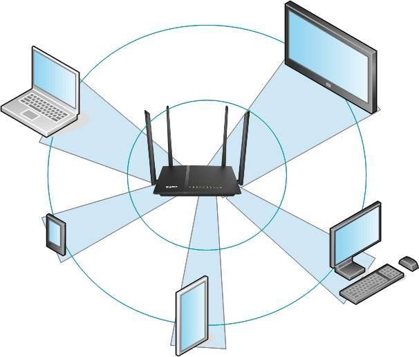 Заменил роутер от провайдера на самый доступный с wi-fi 6. есть разница?